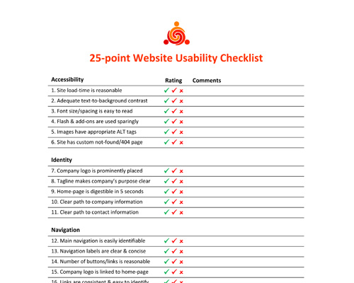 25 point usability checklist