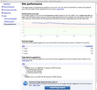 site-performance