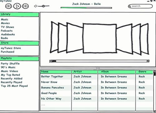 wireframing, prototypage et zoning de sites web