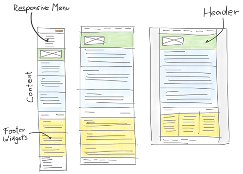 responsive layout sketches